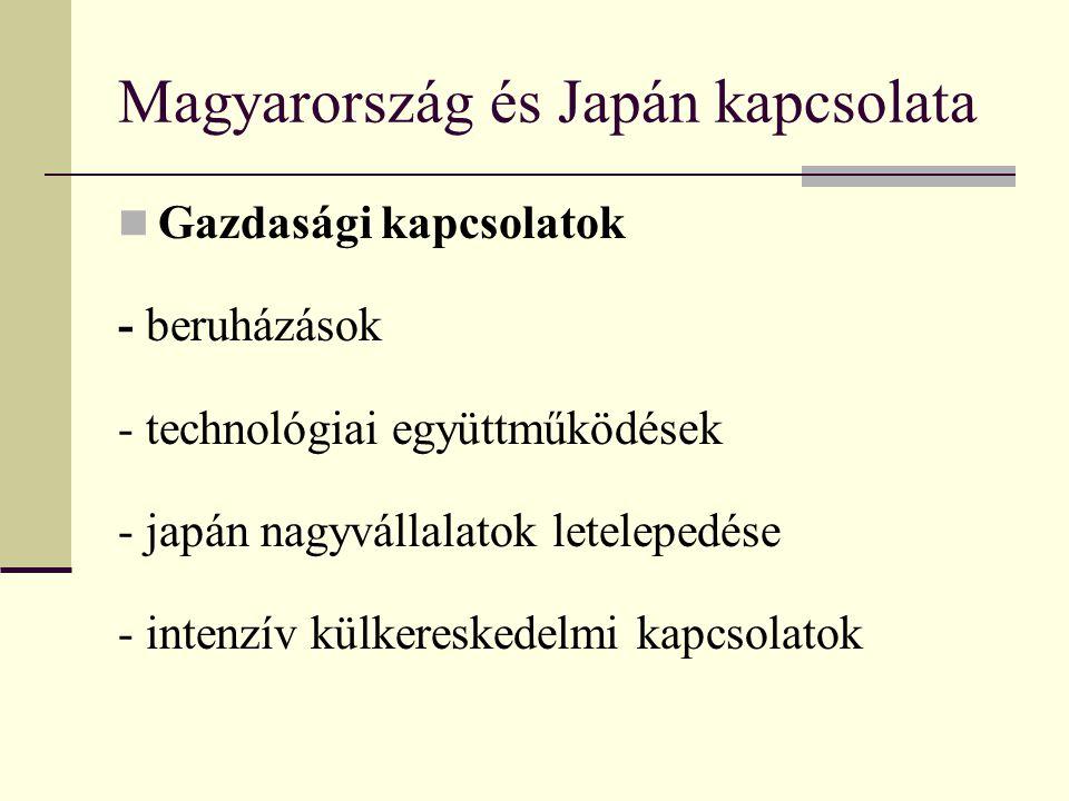 Magyarország és Japán kapcsolata Gazdasági kapcsolatok - beruházások - technológiai együttműködések - japán nagyvállalatok letelepedése - intenzív kül
