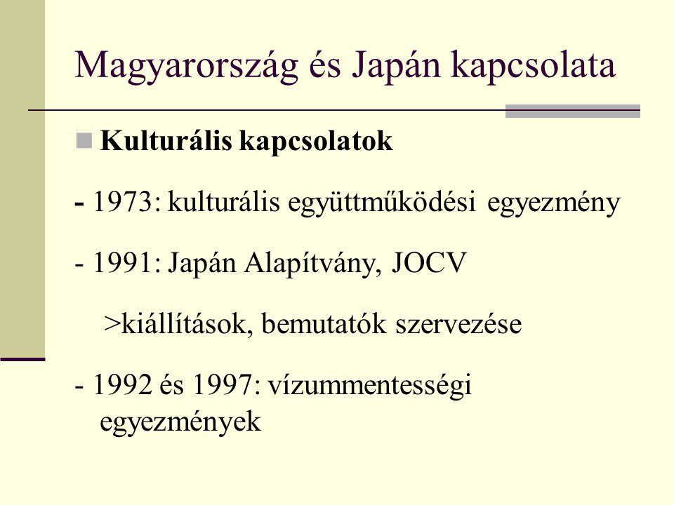 Magyarország és Japán kapcsolata Kulturális kapcsolatok - 1973: kulturális együttműködési egyezmény - 1991: Japán Alapítvány, JOCV >kiállítások, bemut