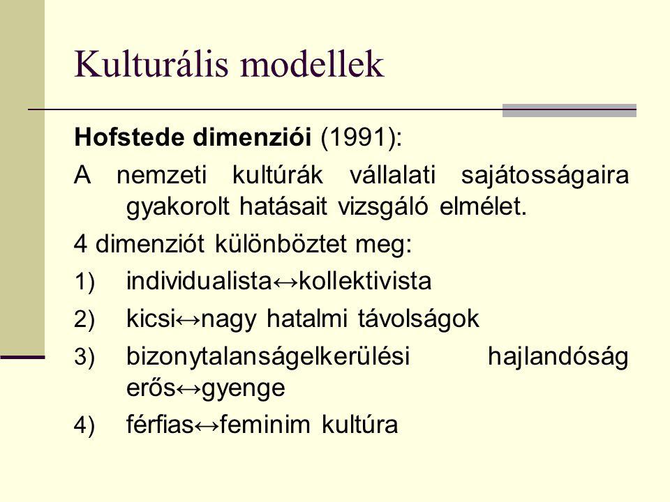 Kulturális modellek Hofstede dimenziói (1991): A nemzeti kultúrák vállalati sajátosságaira gyakorolt hatásait vizsgáló elmélet. 4 dimenziót különbözte