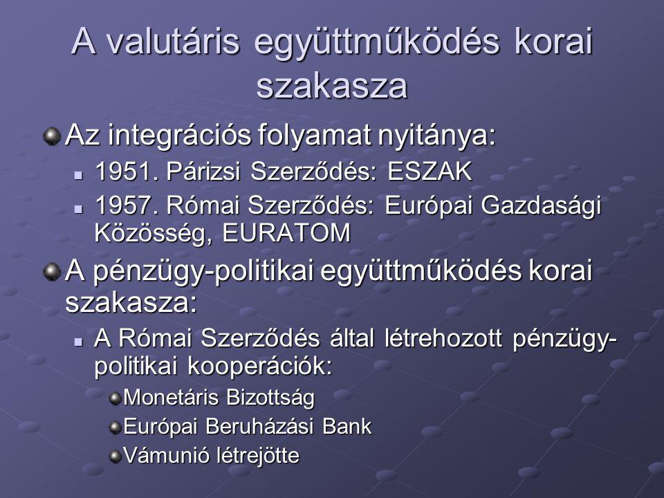 A valutáris együttműködés korai szakasza Az integrációs folyamat nyitánya: 1951. Párizsi Szerződés: ESZAK 1951. Párizsi Szerződés: ESZAK 1957. Római S