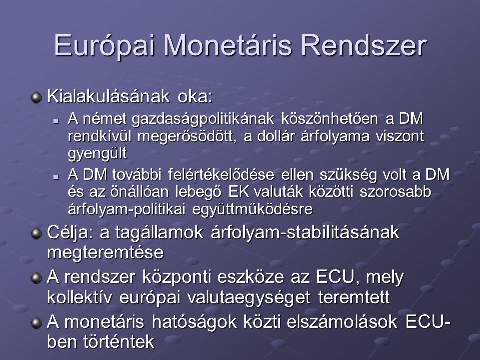 Európai Monetáris Rendszer Kialakulásának oka: A német gazdaságpolitikának köszönhetően a DM rendkívül megerősödött, a dollár árfolyama viszont gyengü