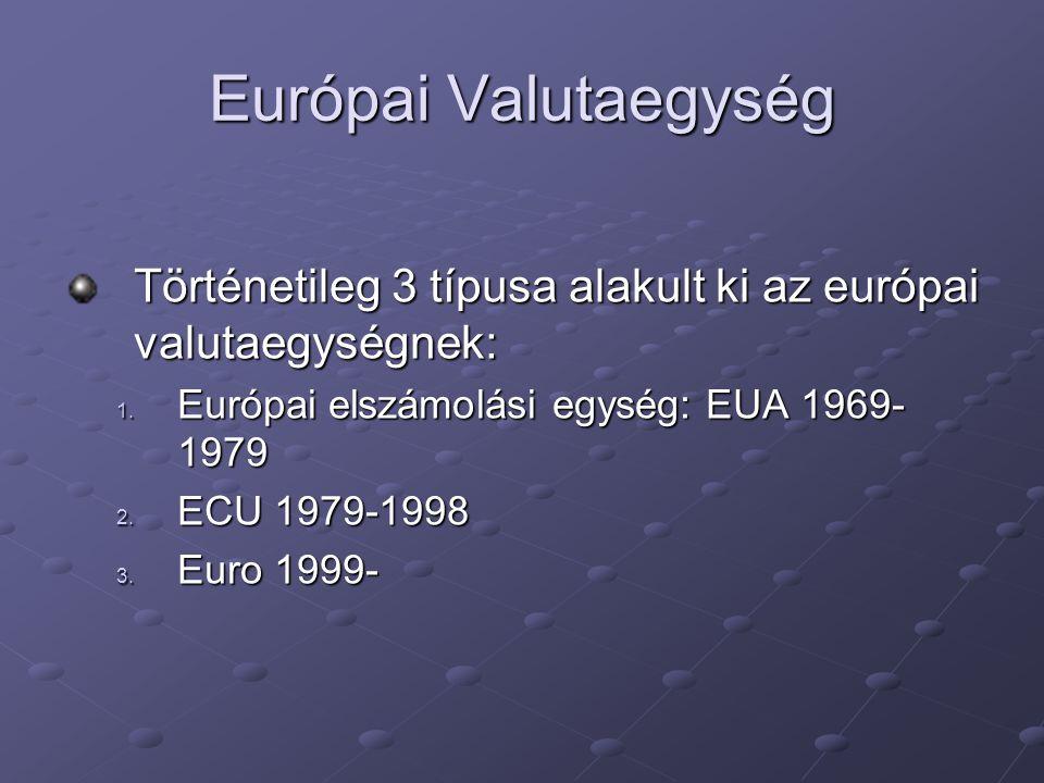 Európai Valutaegység Történetileg 3 típusa alakult ki az európai valutaegységnek: 1. Európai elszámolási egység: EUA 1969- 1979 2. ECU 1979-1998 3. Eu