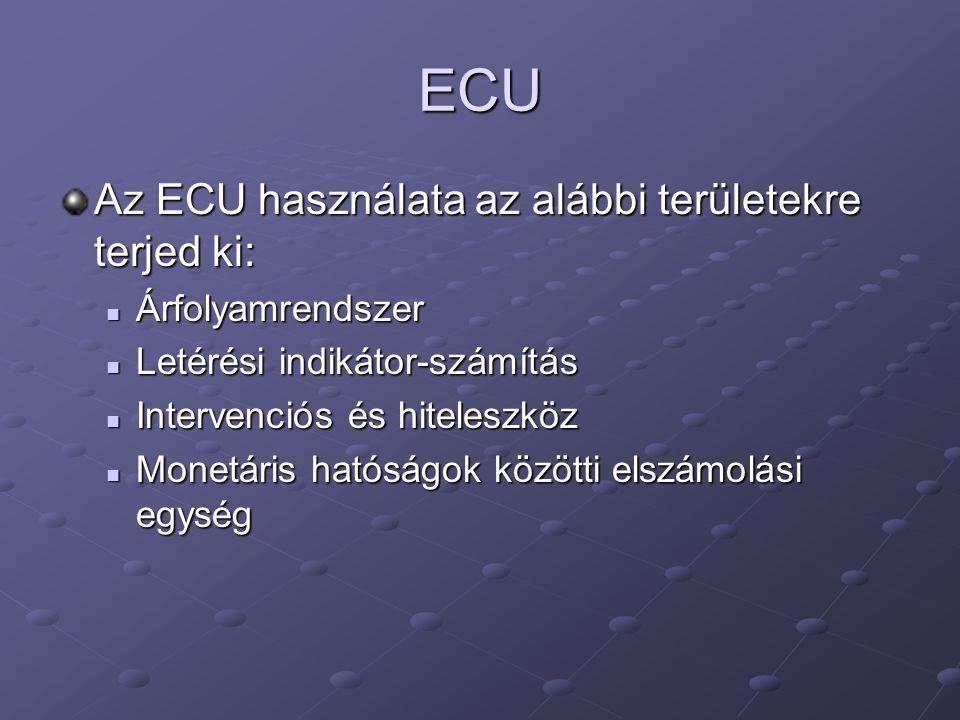 ECU Az ECU használata az alábbi területekre terjed ki: Árfolyamrendszer Árfolyamrendszer Letérési indikátor-számítás Letérési indikátor-számítás Inter