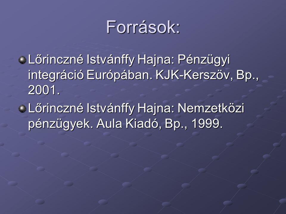 Források: Lőrinczné Istvánffy Hajna: Pénzügyi integráció Európában. KJK-Kerszöv, Bp., 2001. Lőrinczné Istvánffy Hajna: Nemzetközi pénzügyek. Aula Kiad