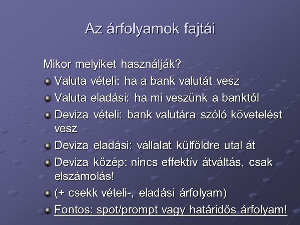 Az árfolyamok fajtái Mikor melyiket használják? Valuta vételi: ha a bank valutát vesz Valuta eladási: ha mi veszünk a banktól Deviza vételi: bank valu