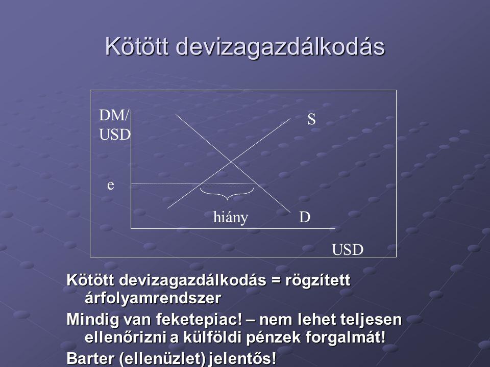 Kötött devizagazdálkodás Kötött devizagazdálkodás = rögzített árfolyamrendszer Mindig van feketepiac! – nem lehet teljesen ellenőrizni a külföldi pénz