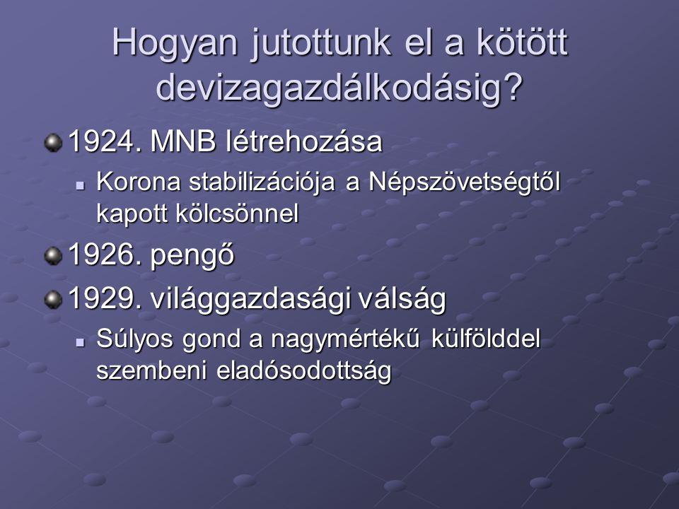 Hogyan jutottunk el a kötött devizagazdálkodásig? 1924. MNB létrehozása Korona stabilizációja a Népszövetségtől kapott kölcsönnel Korona stabilizációj