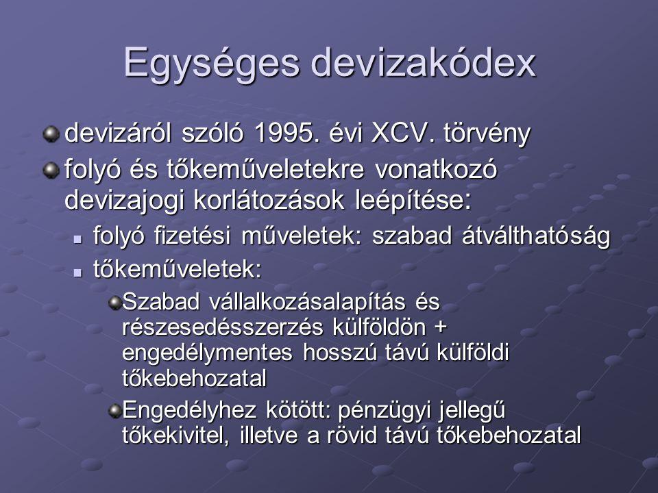 Egységes devizakódex devizáról szóló 1995. évi XCV. törvény folyó és tőkeműveletekre vonatkozó devizajogi korlátozások leépítése : folyó fizetési műve