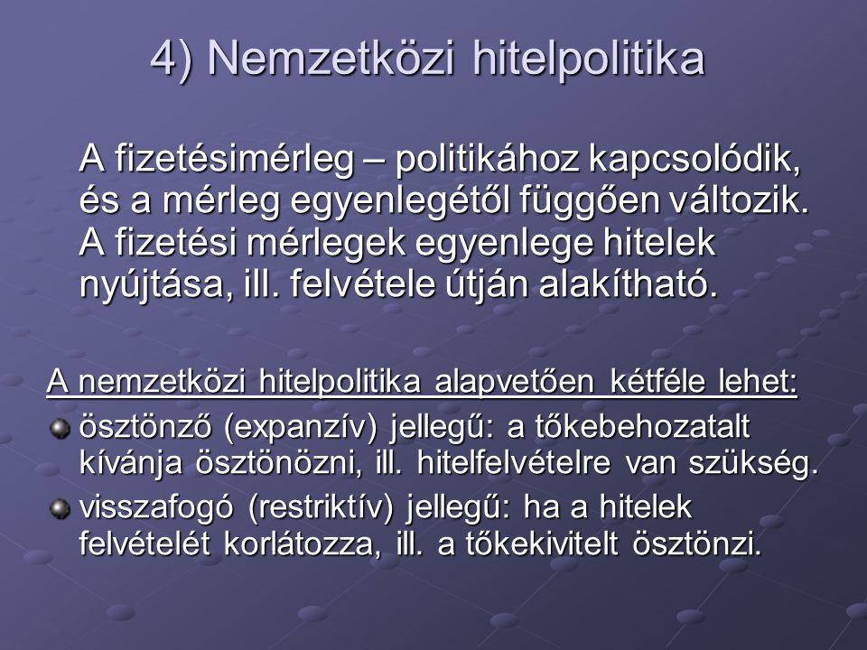 Kötött devizagazdálkodás A kormány 1931.