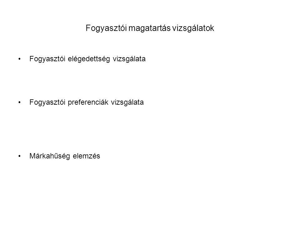 Fogyasztói magatartás vizsgálatok Fogyasztói elégedettség vizsgálata Fogyasztói preferenciák vizsgálata Márkahűség elemzés