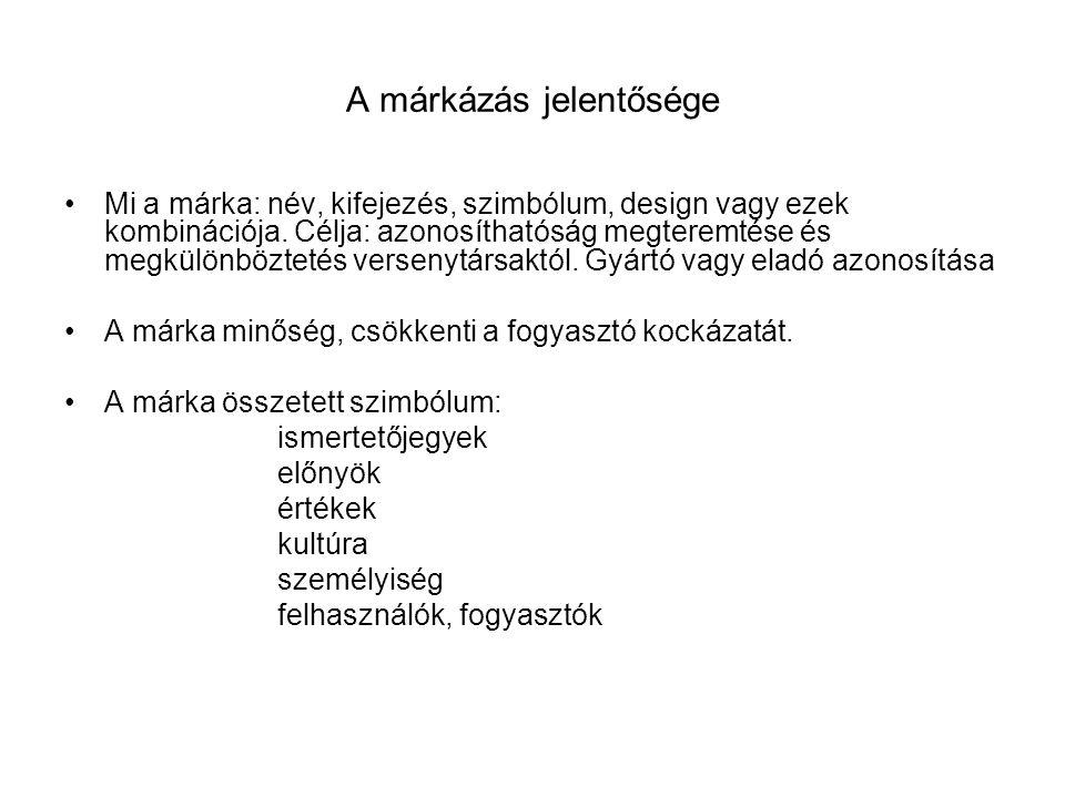A márkázás jelentősége Mi a márka: név, kifejezés, szimbólum, design vagy ezek kombinációja. Célja: azonosíthatóság megteremtése és megkülönböztetés v