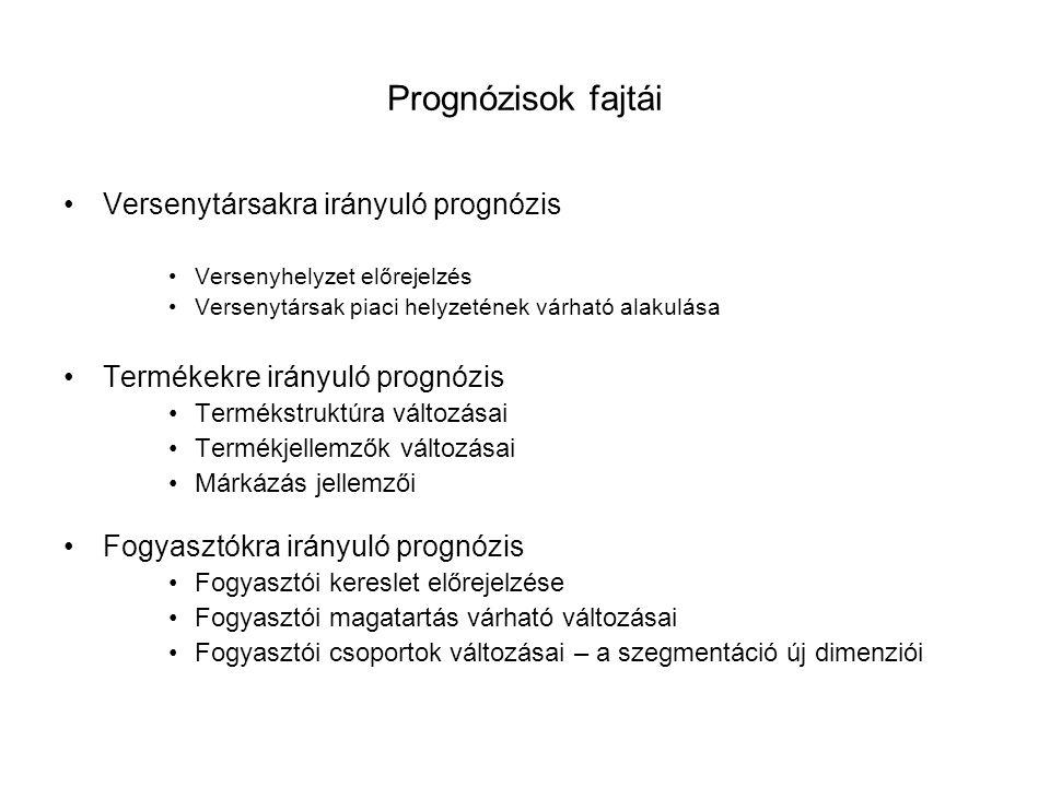 Prognózisok fajtái Versenytársakra irányuló prognózis Versenyhelyzet előrejelzés Versenytársak piaci helyzetének várható alakulása Termékekre irányuló