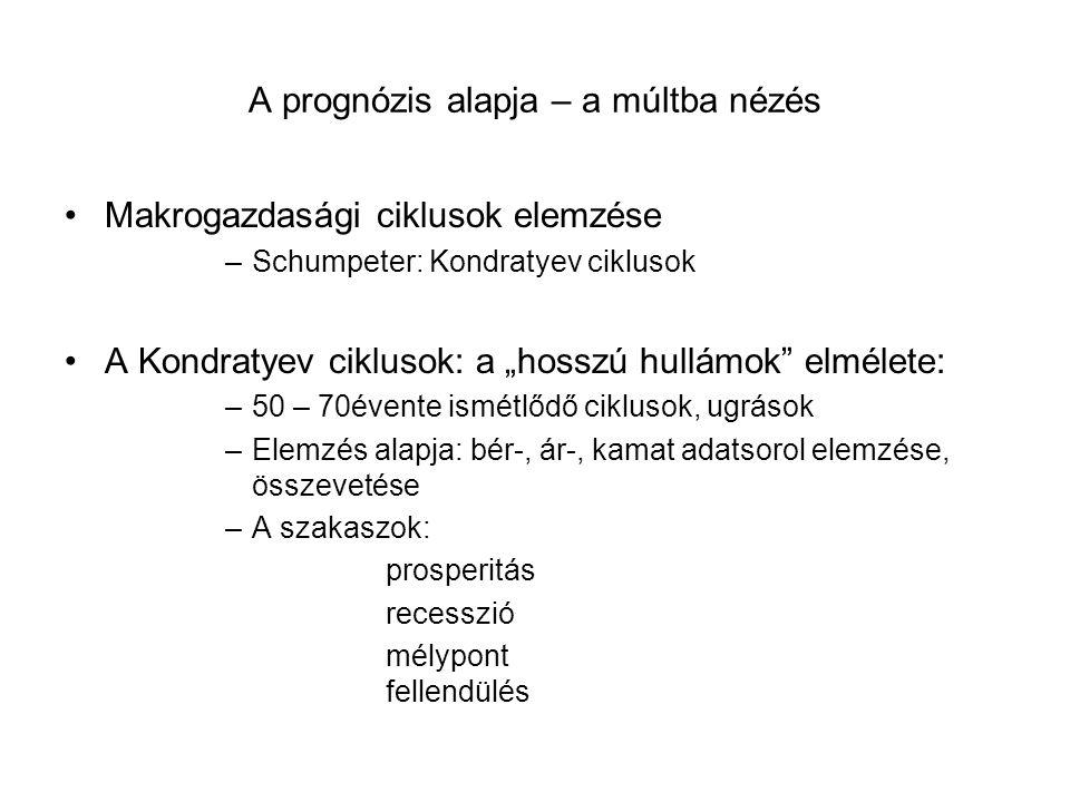 """A prognózis alapja – a múltba nézés Makrogazdasági ciklusok elemzése –Schumpeter: Kondratyev ciklusok A Kondratyev ciklusok: a """"hosszú hullámok"""" elmél"""