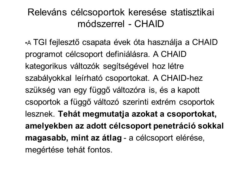 Releváns célcsoportok keresése statisztikai módszerrel - CHAID A TGI fejlesztő csapata évek óta használja a CHAID programot célcsoport definiálásra. A