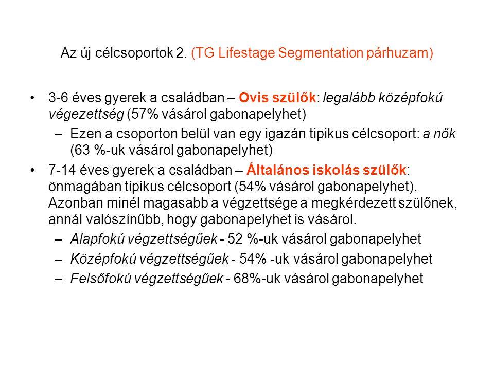 Az új célcsoportok 2. (TG Lifestage Segmentation párhuzam) 3-6 éves gyerek a családban – Ovis szülők: legalább középfokú végezettség (57% vásárol gabo