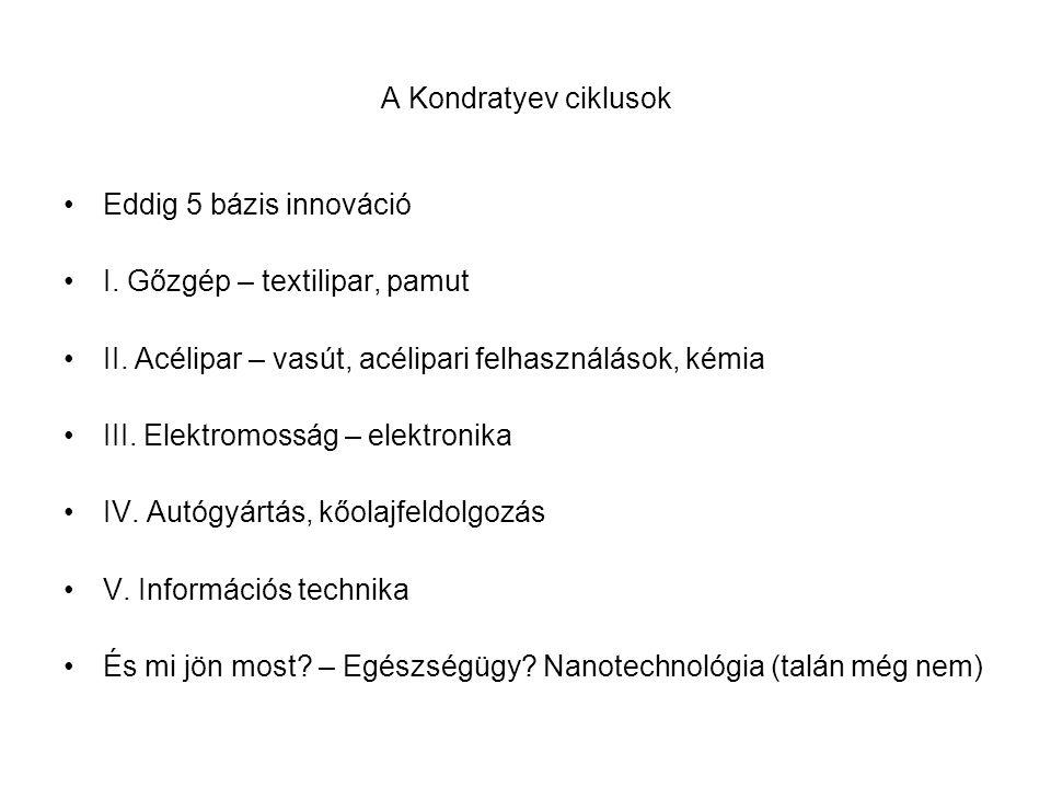 A Kondratyev ciklusok Eddig 5 bázis innováció I. Gőzgép – textilipar, pamut II. Acélipar – vasút, acélipari felhasználások, kémia III. Elektromosság –