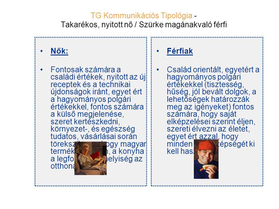 TG Kommunikációs Tipológia - Takarékos, nyitott nő / Szürke magánakvaló férfi Nők: Fontosak számára a családi értékek, nyitott az új receptek és a tec