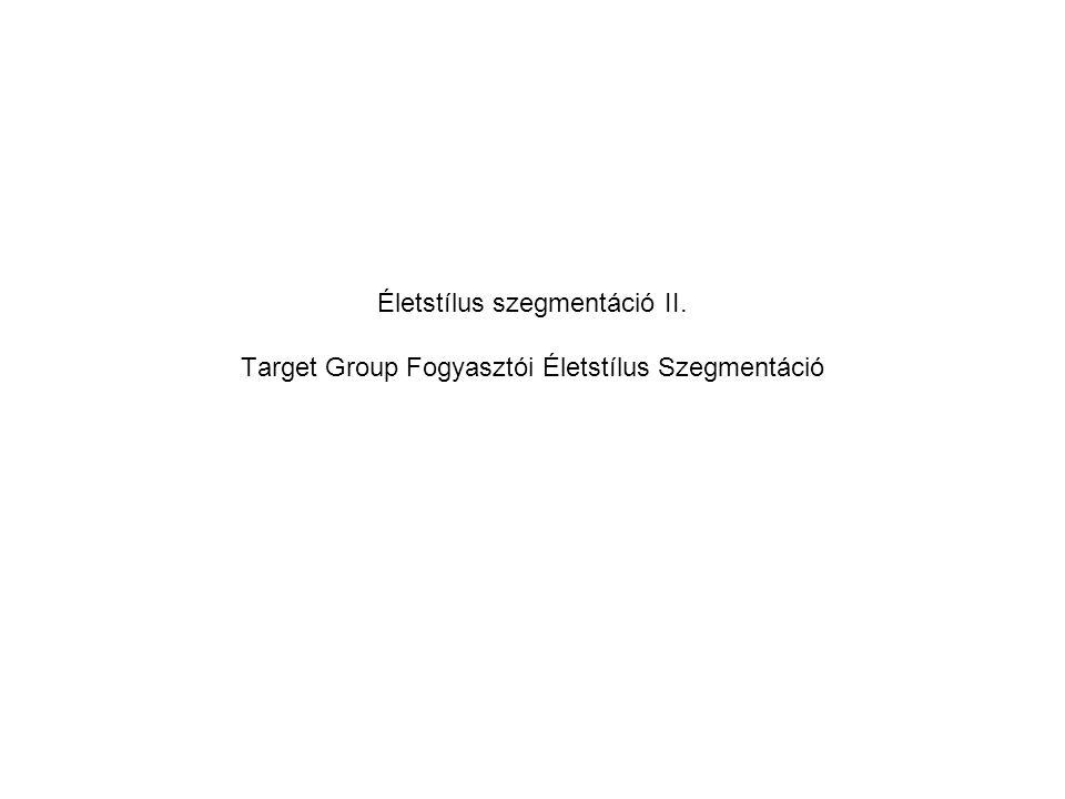 Életstílus szegmentáció II. Target Group Fogyasztói Életstílus Szegmentáció