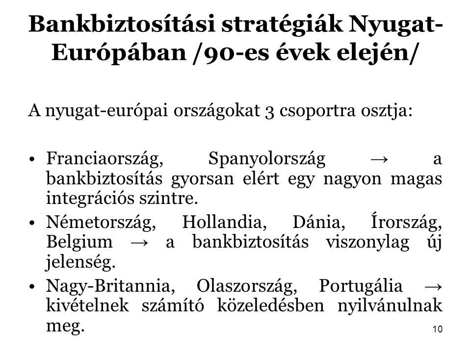 10 Bankbiztosítási stratégiák Nyugat- Európában /90-es évek elején/ A nyugat-európai országokat 3 csoportra osztja: Franciaország, Spanyolország → a b