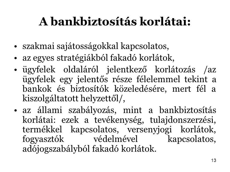 13 A bankbiztosítás korlátai: szakmai sajátosságokkal kapcsolatos, az egyes stratégiákból fakadó korlátok, ügyfelek oldaláról jelentkező korlátozás /a