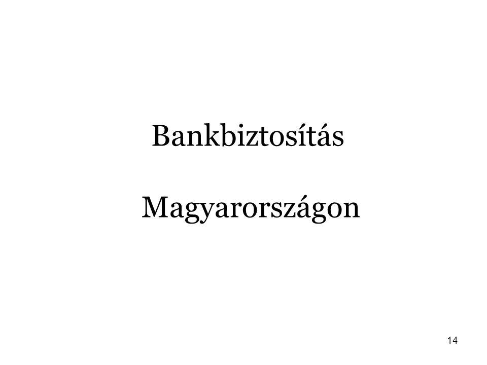 14 Bankbiztosítás Magyarországon