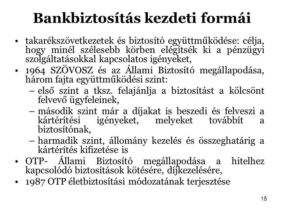 15 Bankbiztosítás kezdeti formái takarékszövetkezetek és biztosító együttműködése: célja, hogy minél szélesebb körben elégítsék ki a pénzügyi szolgált