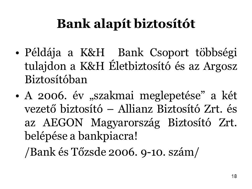 """18 Bank alapít biztosítót Példája a K&H Bank Csoport többségi tulajdon a K&H Életbiztosító és az Argosz Biztosítóban A 2006. év """"szakmai meglepetése"""""""