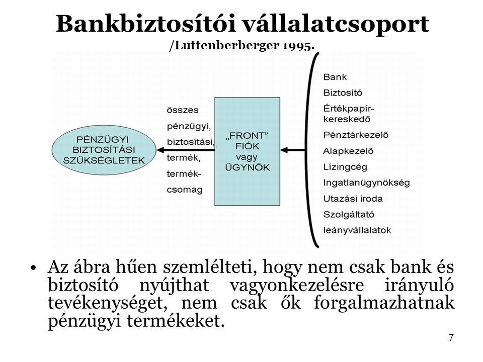 7 Bankbiztosítói vállalatcsoport /Luttenberberger 1995. Az ábra hűen szemlélteti, hogy nem csak bank és biztosító nyújthat vagyonkezelésre irányuló te
