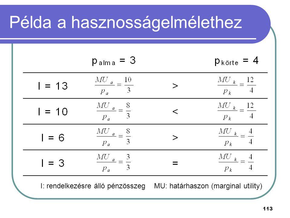113 Példa a hasznosságelmélethez I: rendelkezésre álló pénzösszeg MU: határhaszon (marginal utility)