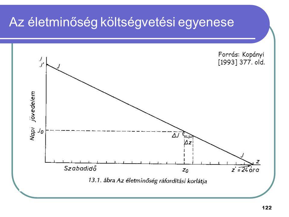 122 Az életminőség költségvetési egyenese Forrás: Kopányi [1993] 377. old.