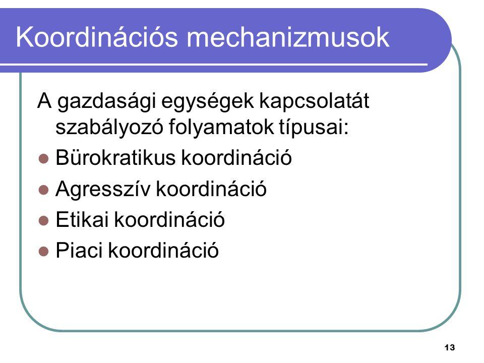 13 Koordinációs mechanizmusok A gazdasági egységek kapcsolatát szabályozó folyamatok típusai: Bürokratikus koordináció Agresszív koordináció Etikai ko