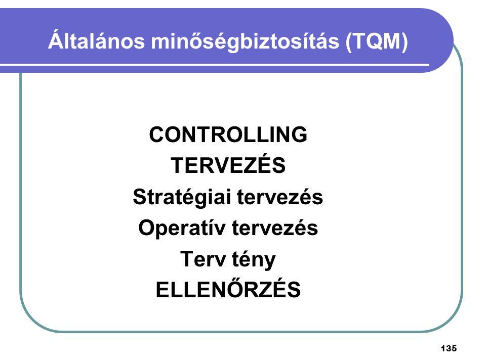 135 Általános minőségbiztosítás (TQM) CONTROLLING TERVEZÉS Stratégiai tervezés Operatív tervezés Terv tény ELLENŐRZÉS