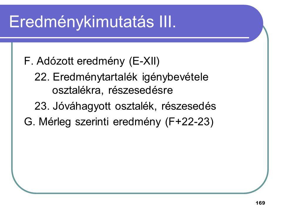 169 Eredménykimutatás III. F. Adózott eredmény (E-XII) 22. Eredménytartalék igénybevétele osztalékra, részesedésre 23. Jóváhagyott osztalék, részesedé