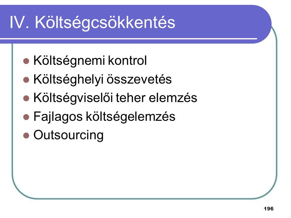 196 IV. Költségcsökkentés Költségnemi kontrol Költséghelyi összevetés Költségviselői teher elemzés Fajlagos költségelemzés Outsourcing