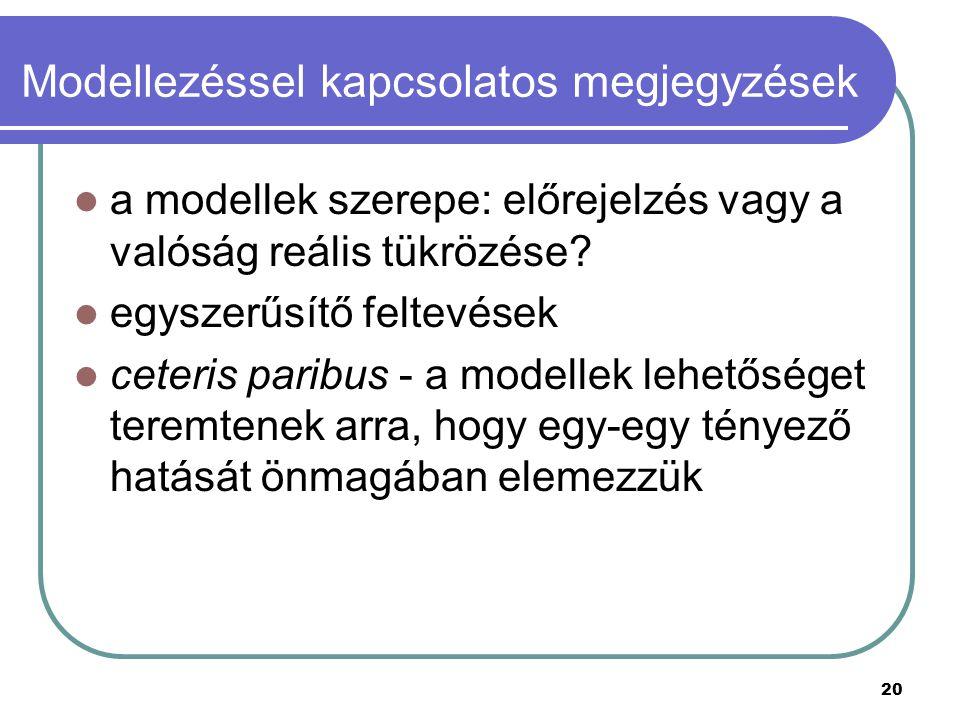 20 Modellezéssel kapcsolatos megjegyzések a modellek szerepe: előrejelzés vagy a valóság reális tükrözése? egyszerűsítő feltevések ceteris paribus - a