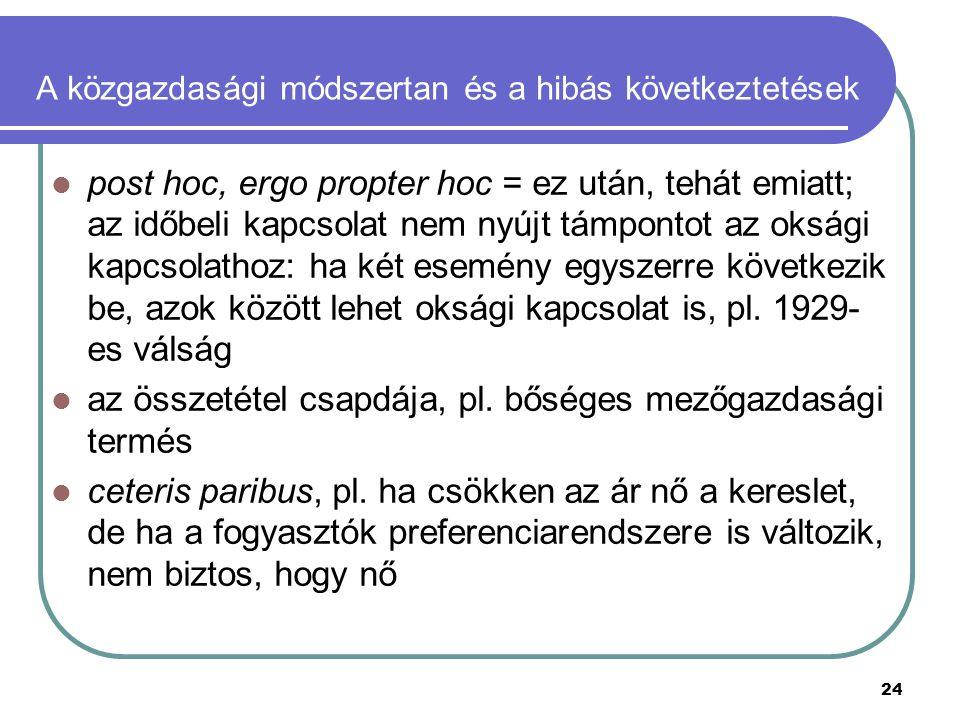 24 A közgazdasági módszertan és a hibás következtetések post hoc, ergo propter hoc = ez után, tehát emiatt; az időbeli kapcsolat nem nyújt támpontot a