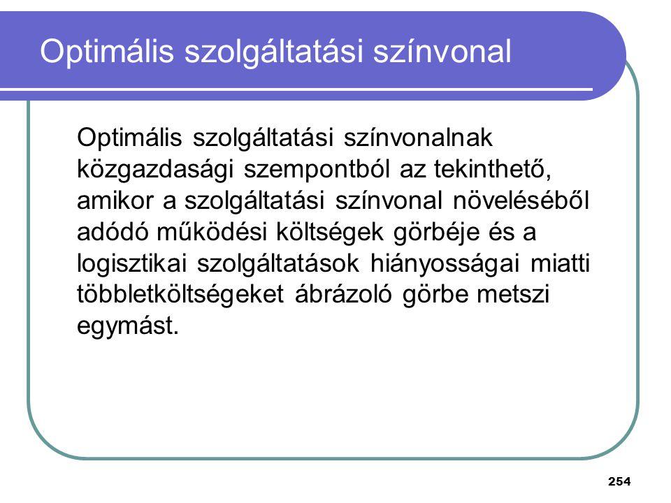 254 Optimális szolgáltatási színvonal Optimális szolgáltatási színvonalnak közgazdasági szempontból az tekinthető, amikor a szolgáltatási színvonal nö