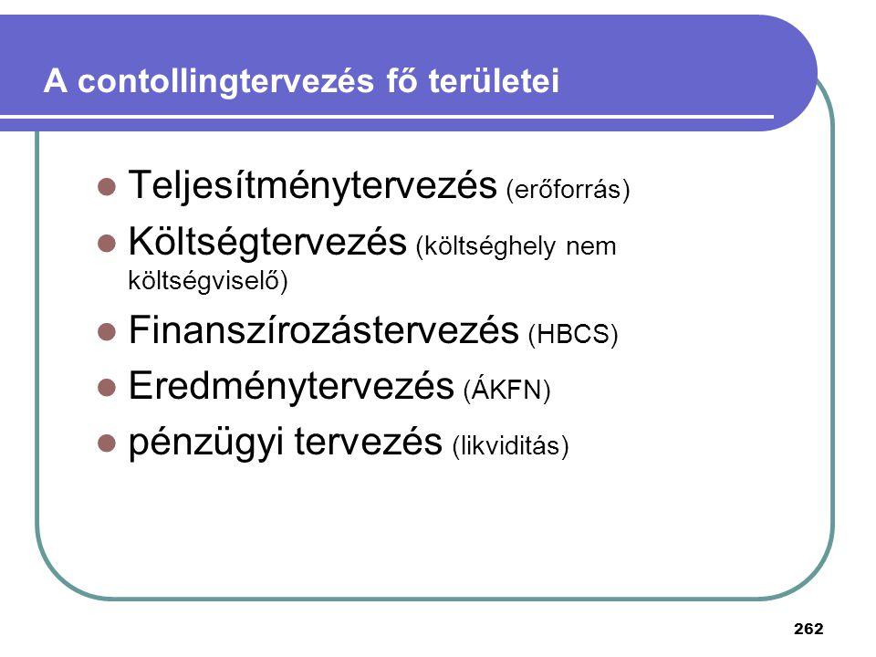262 A contollingtervezés fő területei Teljesítménytervezés (erőforrás) Költségtervezés (költséghely nem költségviselő) Finanszírozástervezés (HBCS) Er