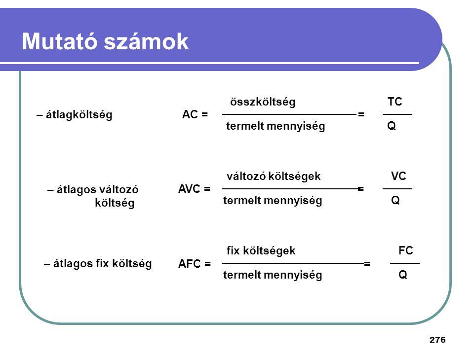 276 – átlagköltség AC = = összköltség termelt mennyiség TC Q – átlagos változó költség AVC = = változó költségek termelt mennyiség VC Q – átlagos fix