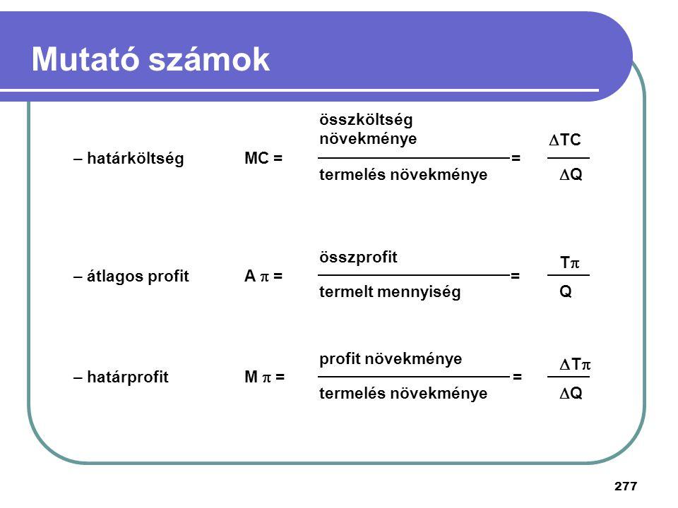 277 – határköltség MC = = összköltség növekménye termelés növekménye  TC QQ – átlagos profit A  = = termelt mennyiségQ összprofit TT – határprof