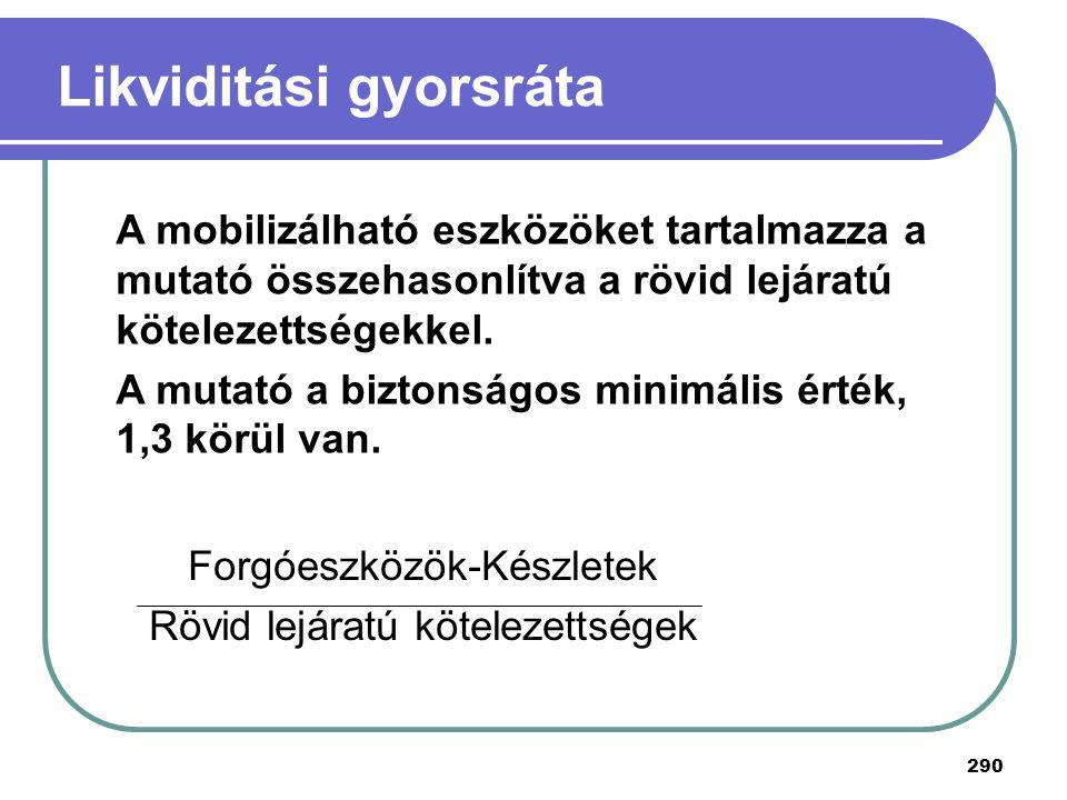 290 Likviditási gyorsráta Forgóeszközök-Készletek Rövid lejáratú kötelezettségek A mobilizálható eszközöket tartalmazza a mutató összehasonlítva a röv