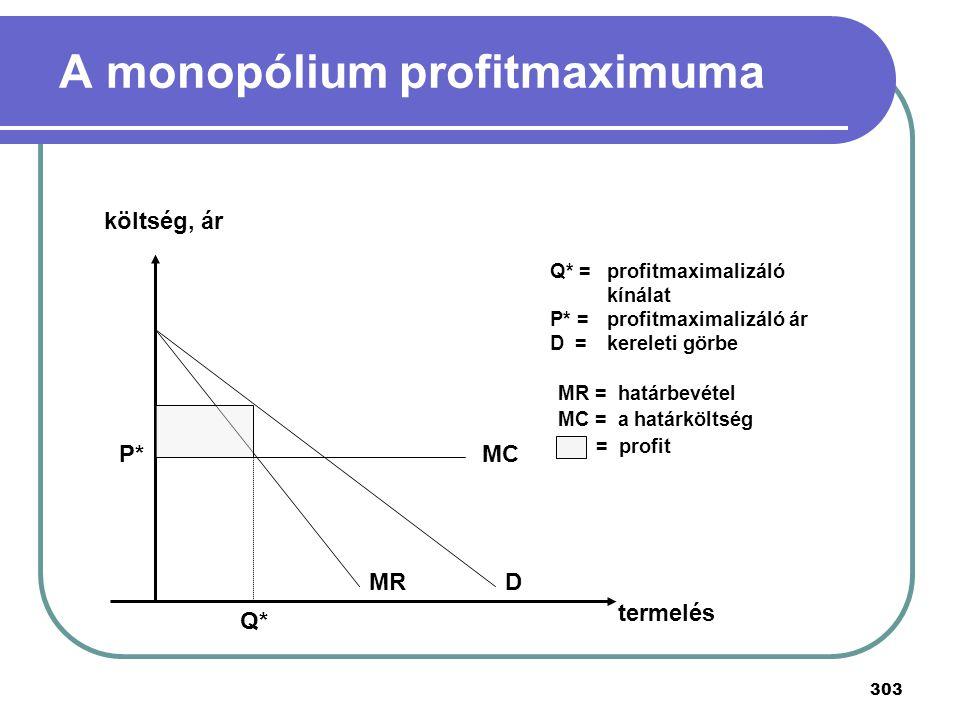 303 A monopólium profitmaximuma költség, ár termelés Q* Q* = profitmaximalizáló kínálat P* = profitmaximalizáló ár D = kereleti görbe MRD MCP* MR = ha