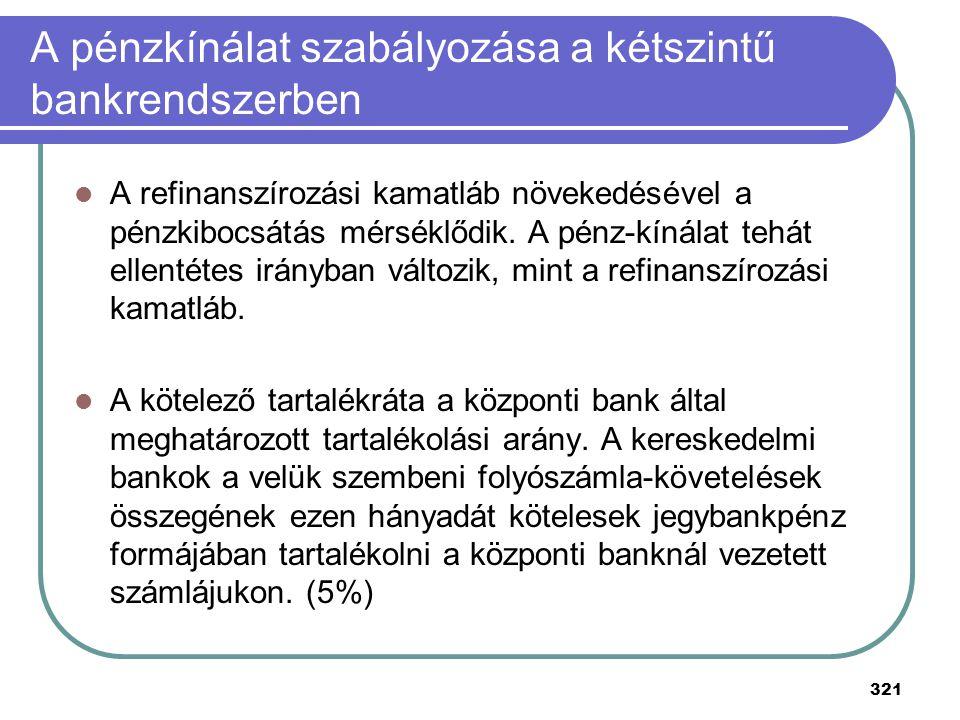 321 A pénzkínálat szabályozása a kétszintű bankrendszerben A refinanszírozási kamatláb növekedésével a pénzkibocsátás mérséklődik. A pénz-kínálat tehá