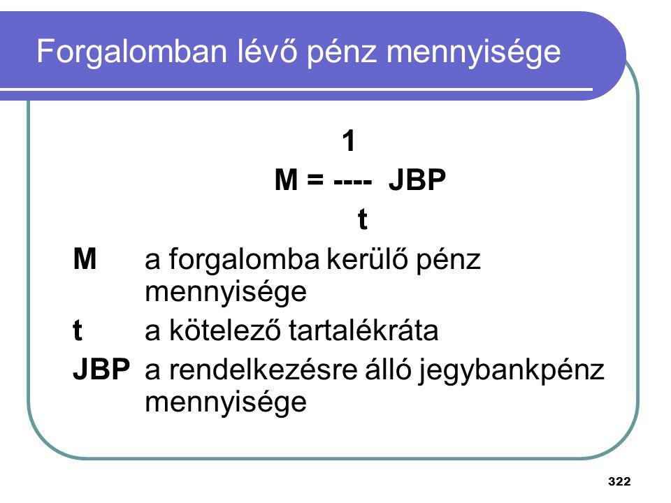 322 1 M = ---- JBP t Ma forgalomba kerülő pénz mennyisége ta kötelező tartalékráta JBPa rendelkezésre álló jegybankpénz mennyisége Forgalomban lévő pé