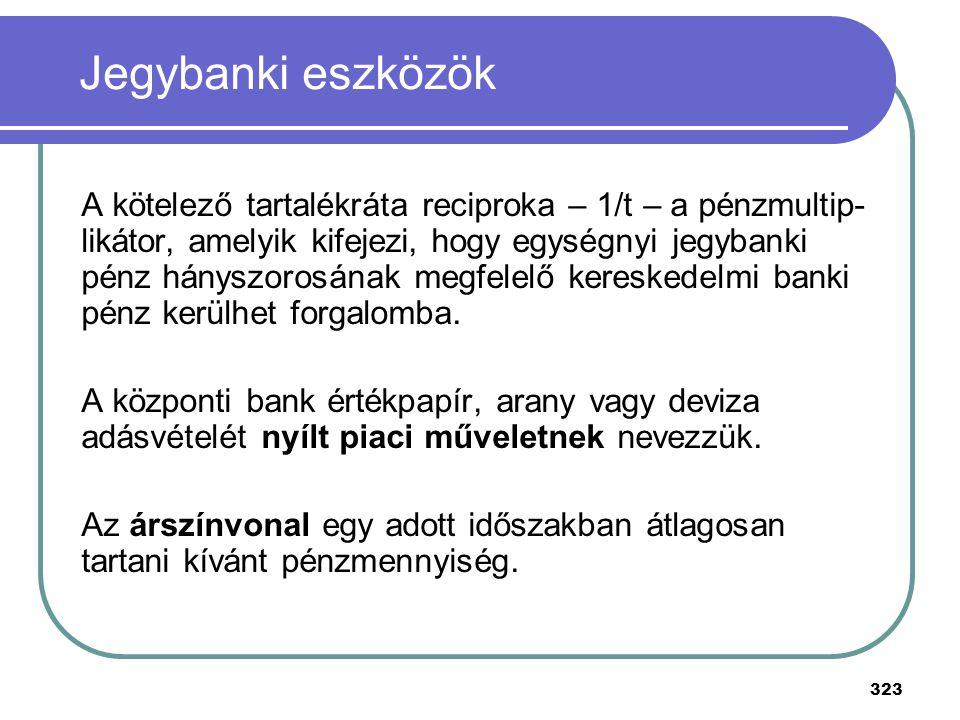 323 A kötelező tartalékráta reciproka – 1/t – a pénzmultip- likátor, amelyik kifejezi, hogy egységnyi jegybanki pénz hányszorosának megfelelő keresked