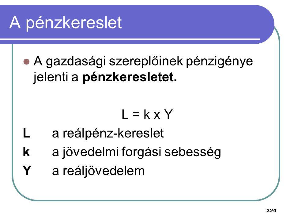 324 A pénzkereslet A gazdasági szereplőinek pénzigénye jelenti a pénzkeresletet. L = k x Y La reálpénz-kereslet ka jövedelmi forgási sebesség Ya reálj