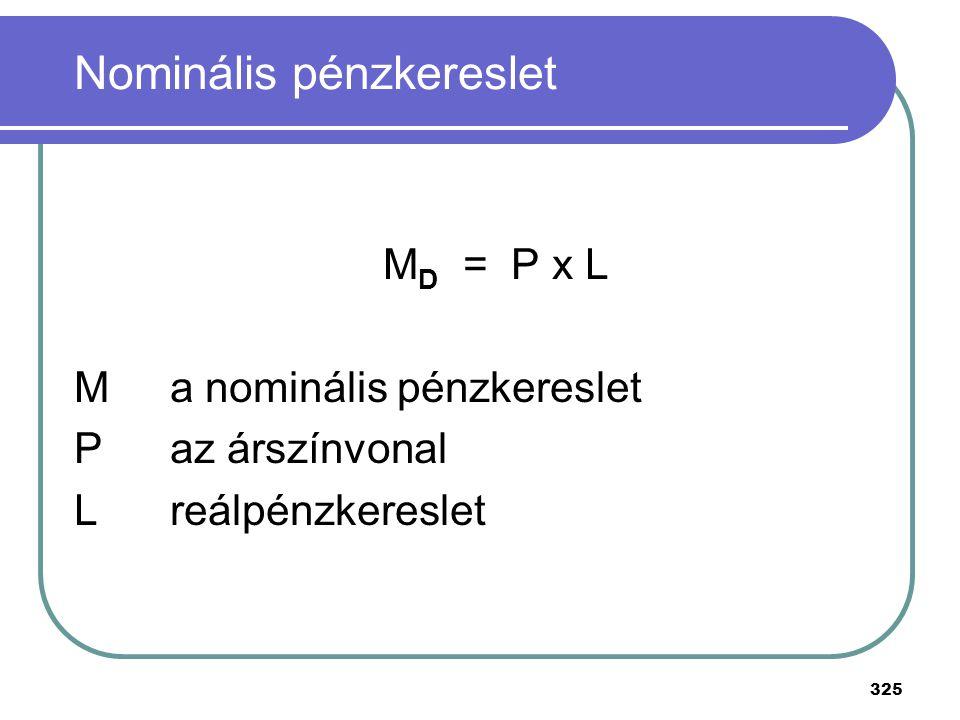 325 Nominális pénzkereslet M D = P x L Ma nominális pénzkereslet Paz árszínvonal Lreálpénzkereslet