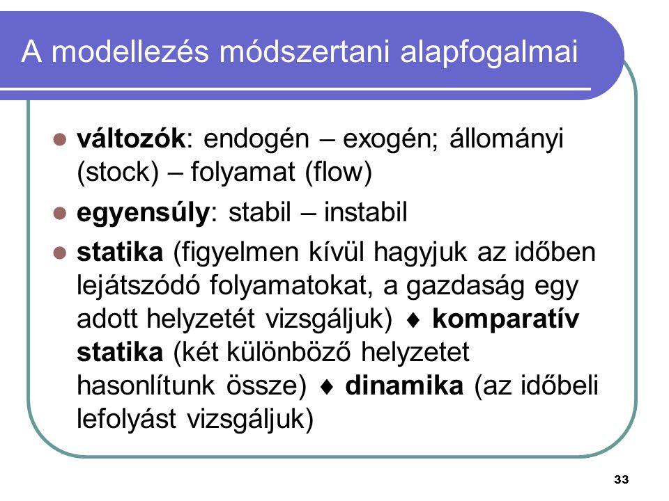 33 A modellezés módszertani alapfogalmai változók: endogén – exogén; állományi (stock) – folyamat (flow) egyensúly: stabil – instabil statika (figyelm