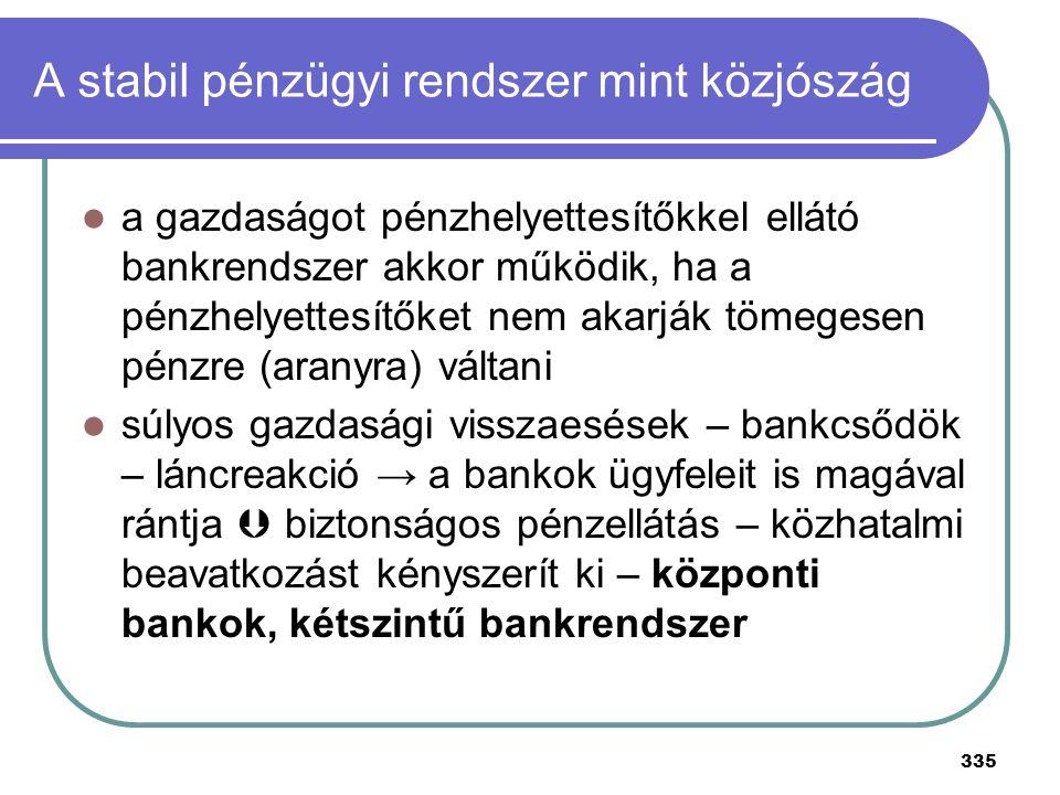 335 A stabil pénzügyi rendszer mint közjószág a gazdaságot pénzhelyettesítőkkel ellátó bankrendszer akkor működik, ha a pénzhelyettesítőket nem akarjá