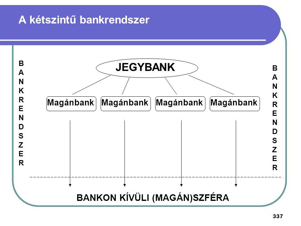 337 A kétszintű bankrendszer Magánbank BANKON KÍVÜLI (MAGÁN)SZFÉRA JEGYBANK BANKRENDSZERBANKRENDSZER BANKRENDSZERBANKRENDSZER
